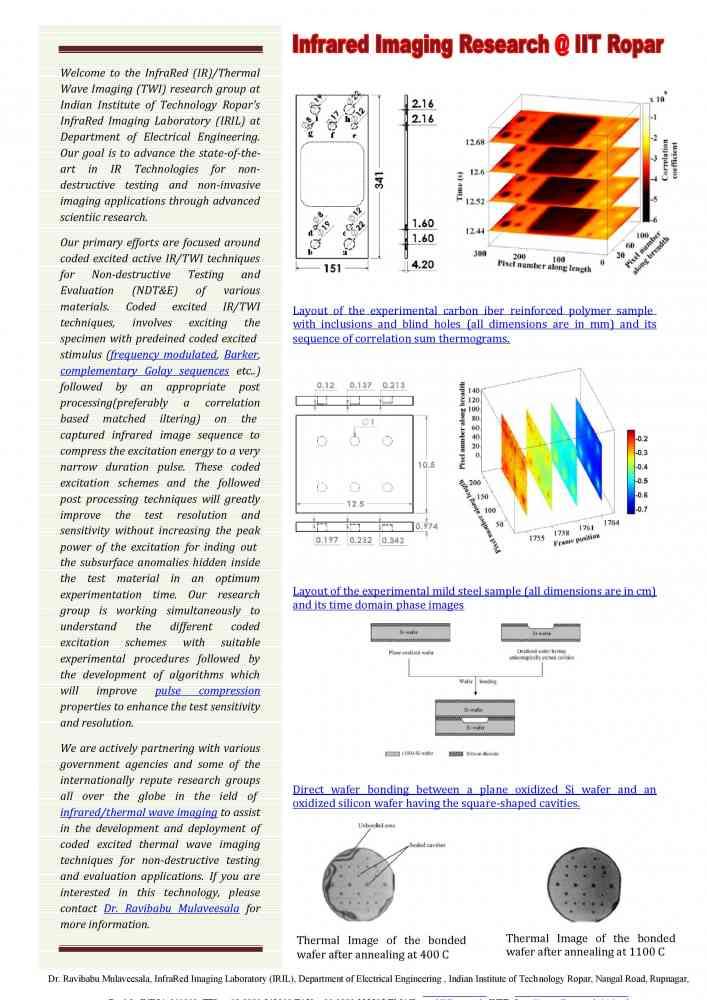http://www.iitrpr.ac.in/iril/Infrared%20Imaging_IIT%20Ropar.html